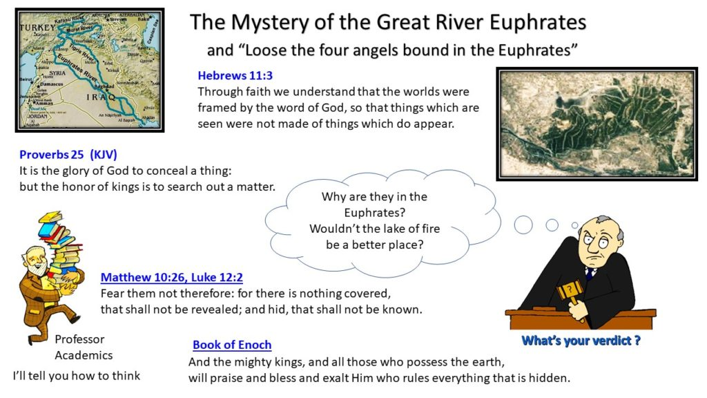 The Euphrates River – #Electromagnetism – created being or
